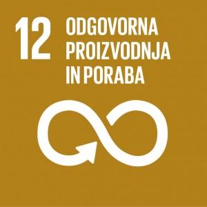 SLOGA_SDGs-slovenske_ikone-12